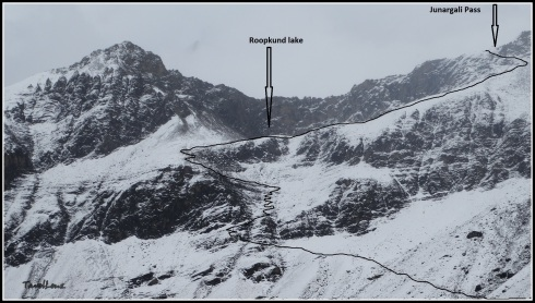The path from Bhagwabasa to Roopkund and Junargali